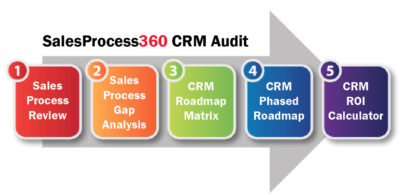CRM Audit-Arrow Graphic-Small
